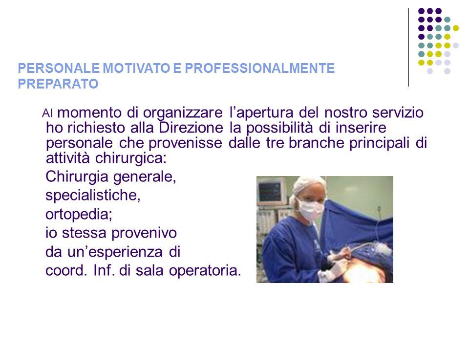 coord. Inf. di sala operatoria.