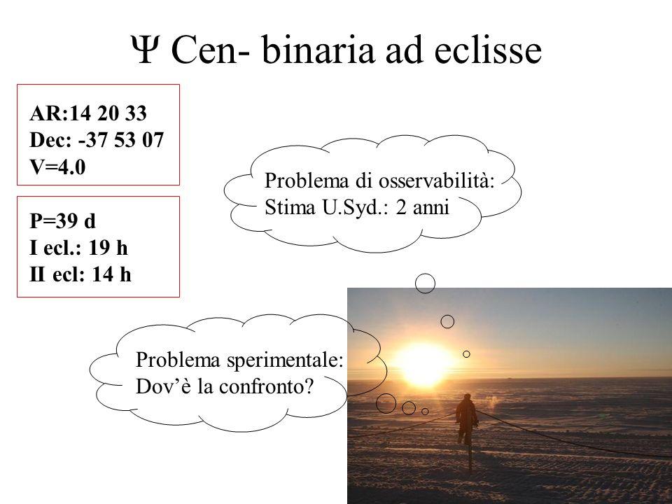 Ψ Cen- binaria ad eclisse