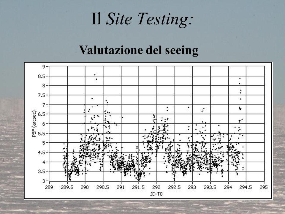 BVRI: dipendenza cromatica Integrazione: misura complementare