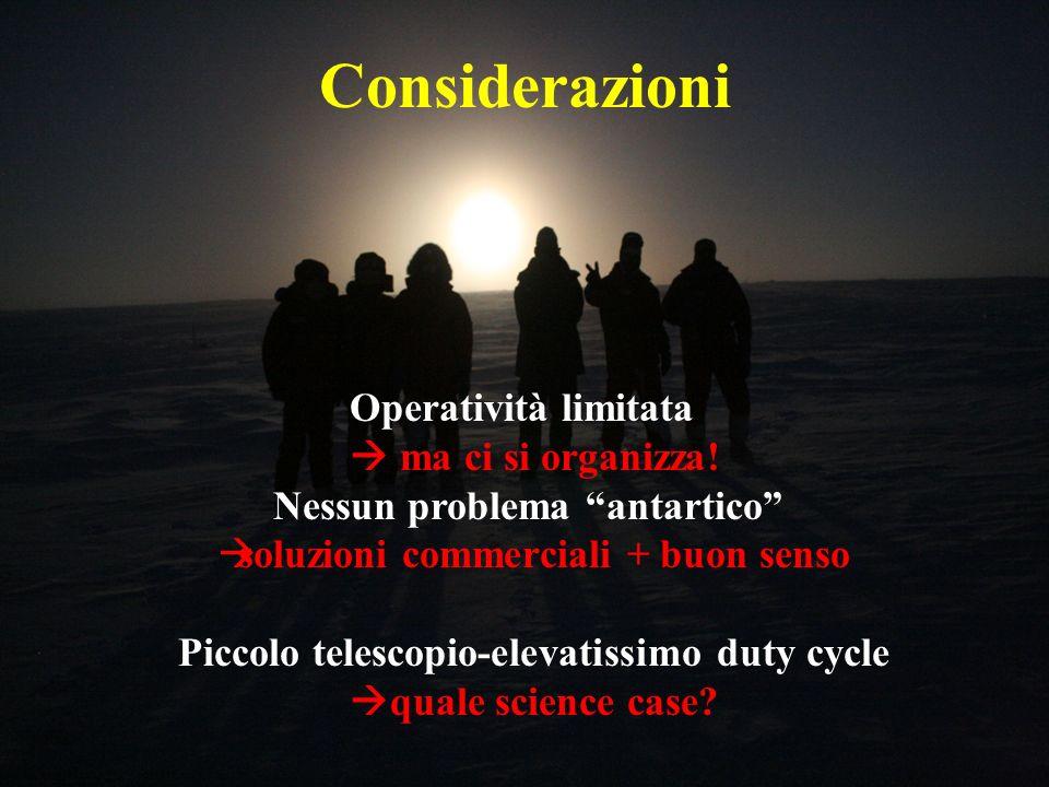 Considerazioni Operatività limitata  ma ci si organizza!