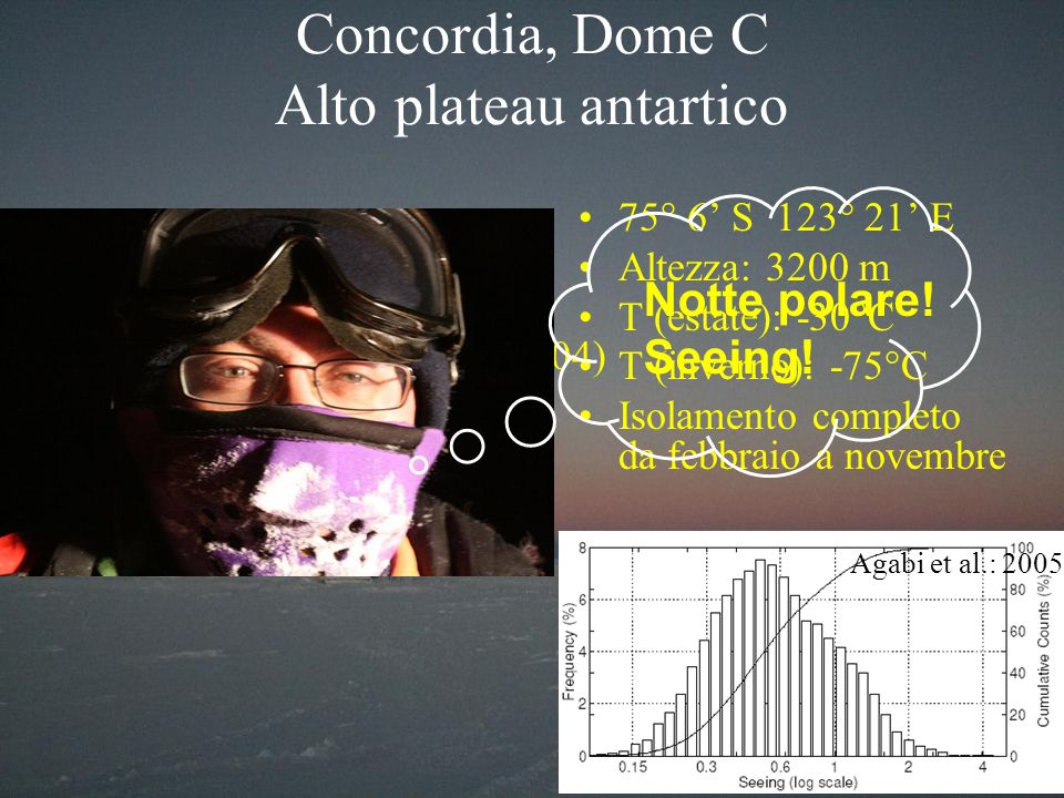 Concordia, Dome C Alto plateau antartico