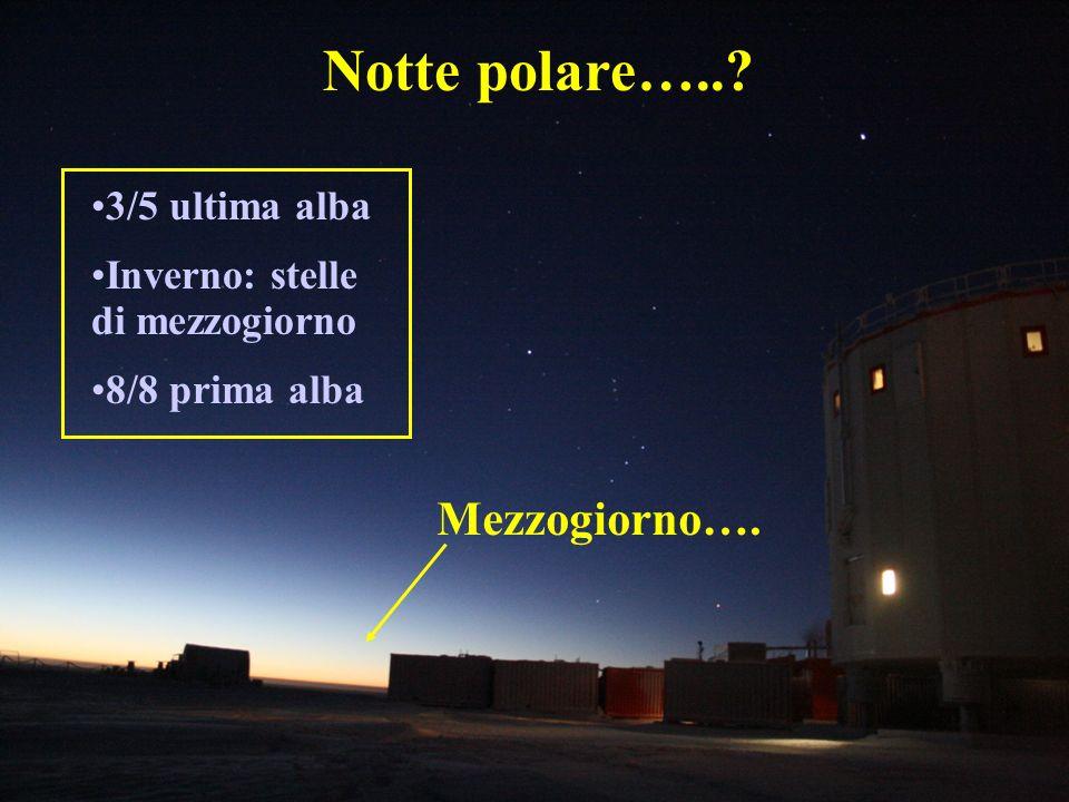 Notte polare….. Mezzogiorno…. 3/5 ultima alba