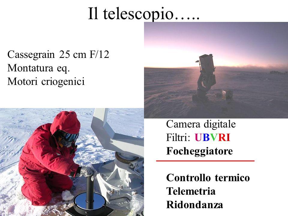 Il telescopio….. Cassegrain 25 cm F/12 Montatura eq. Motori criogenici