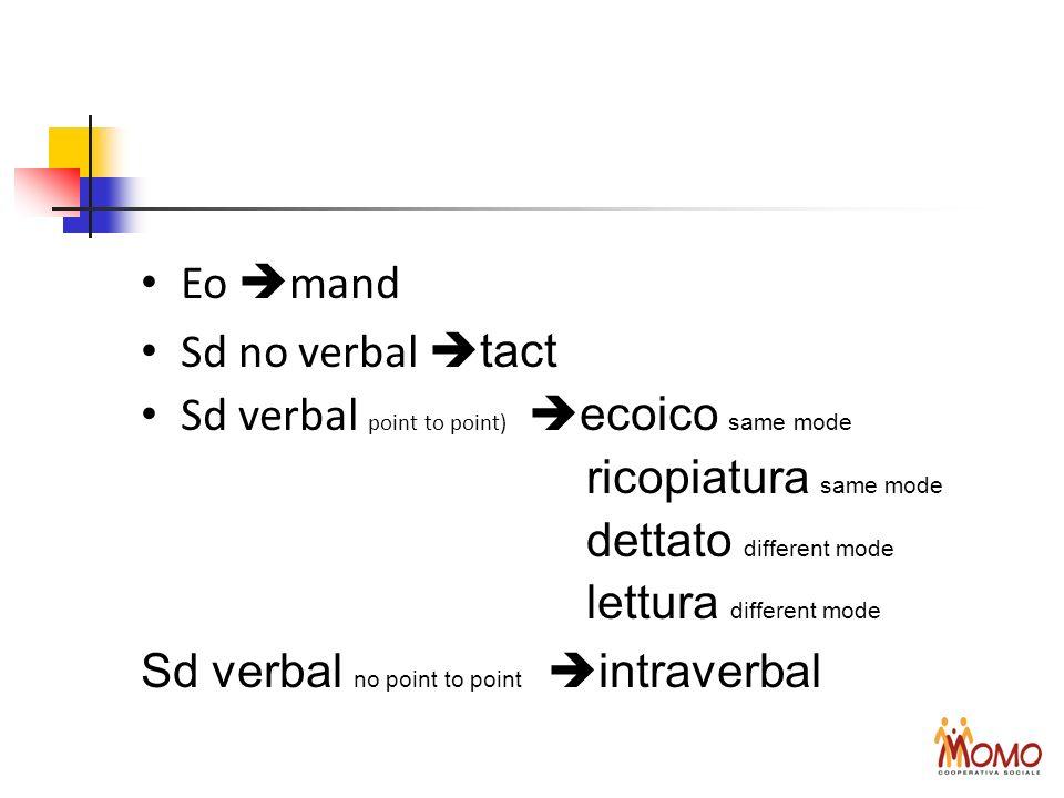 Eo mandSd no verbal tact Sd verbal point to point) ecoico same mode. ricopiatura same mode. dettato different mode.
