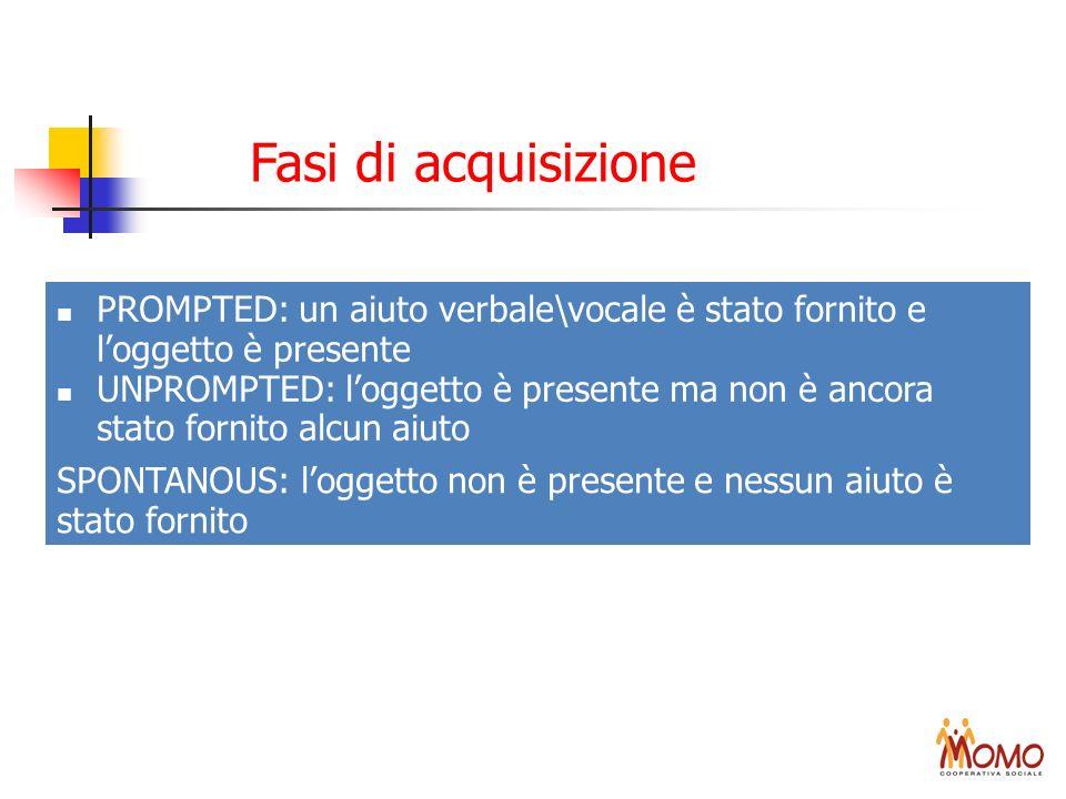 Fasi di acquisizionePROMPTED: un aiuto verbale\vocale è stato fornito e l'oggetto è presente.