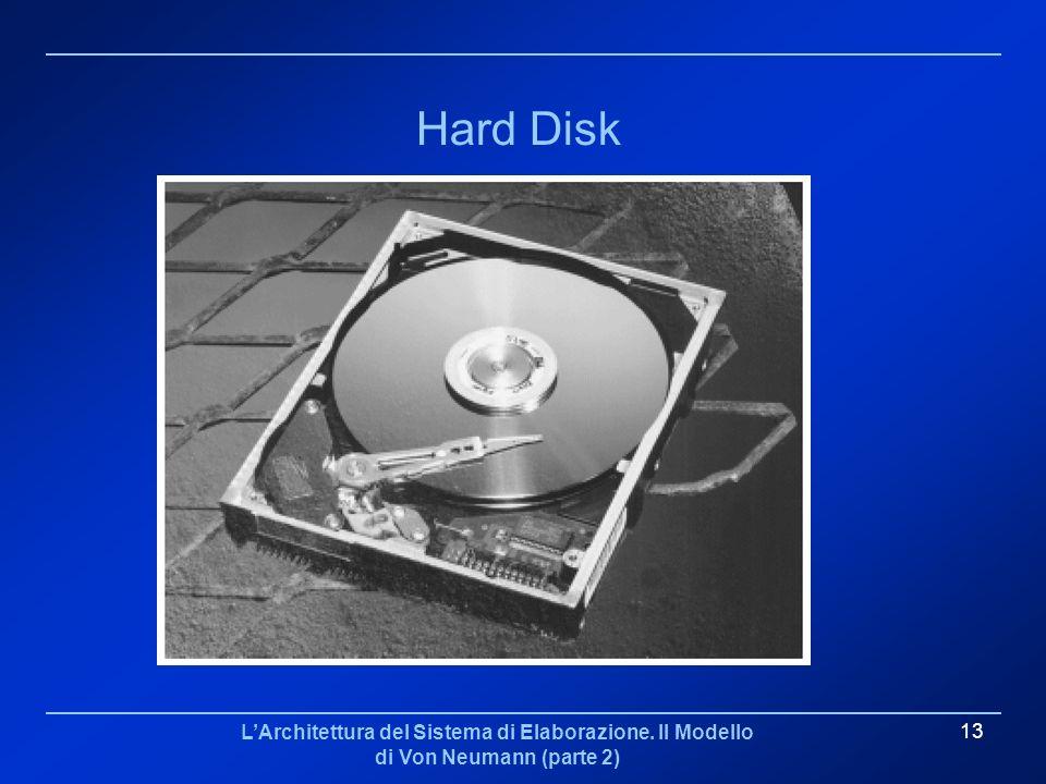 Hard Disk L'Architettura del Sistema di Elaborazione. Il Modello di Von Neumann (parte 2)