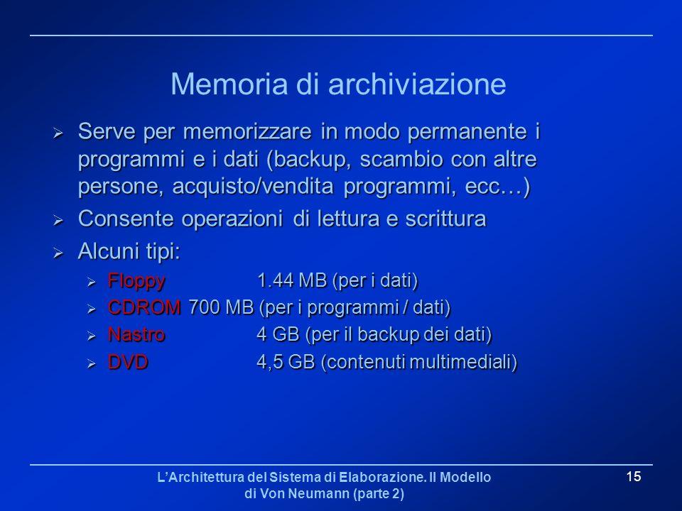Memoria di archiviazione