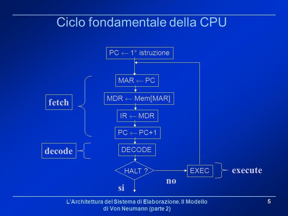Ciclo fondamentale della CPU