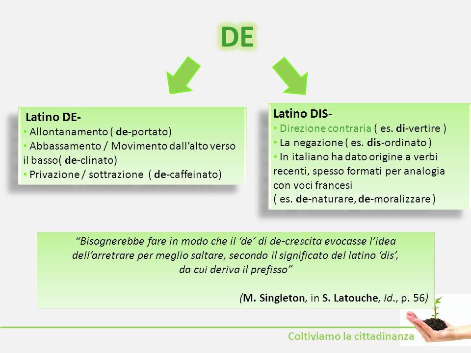 DE Latino DIS- Latino DE- Direzione contraria ( es. di-vertire )