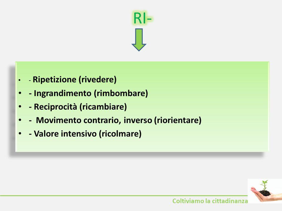 RI- - Ingrandimento (rimbombare) - Reciprocità (ricambiare)