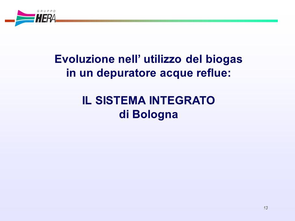 Evoluzione nell' utilizzo del biogas in un depuratore acque reflue: IL SISTEMA INTEGRATO di Bologna
