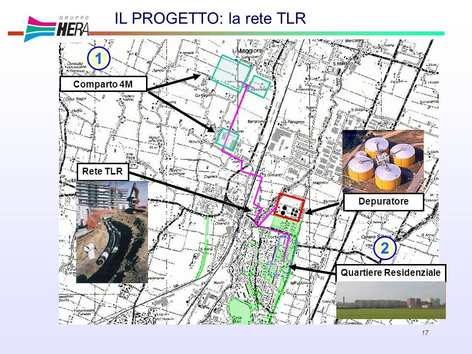 IL PROGETTO: la rete TLR
