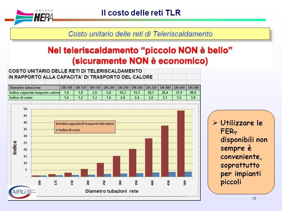 Il costo delle reti TLR Utilizzare le FERT disponibili non sempre è conveniente, soprattutto per impianti piccoli.