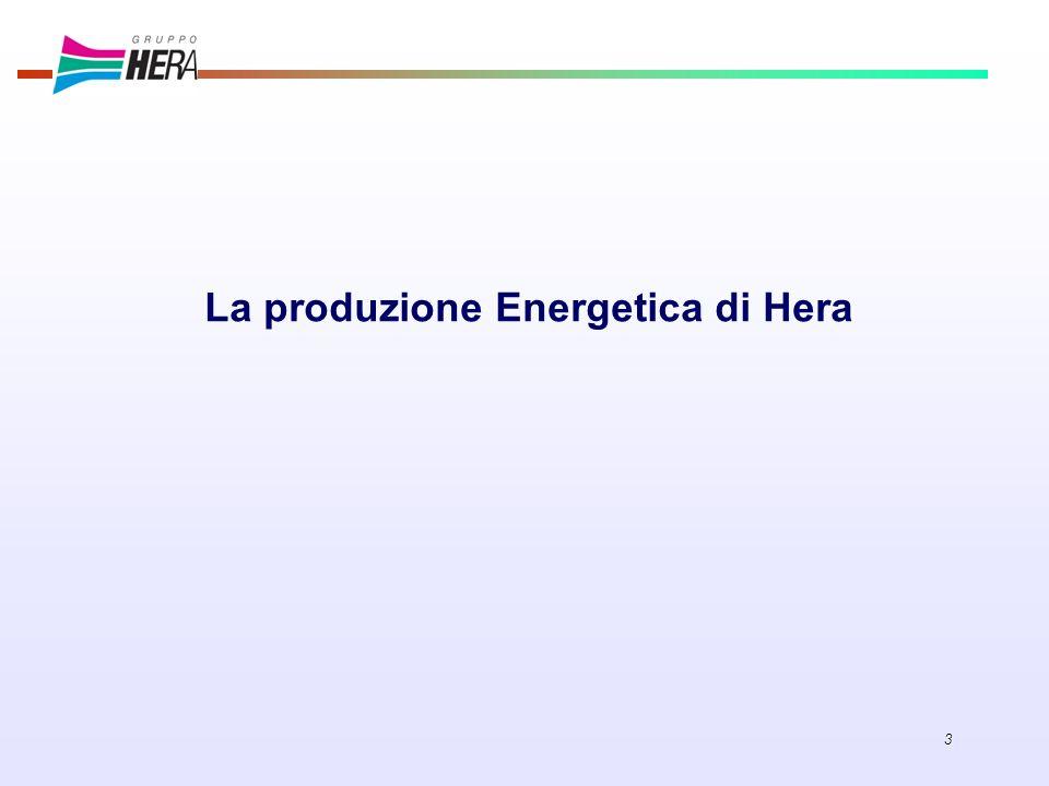 La produzione Energetica di Hera