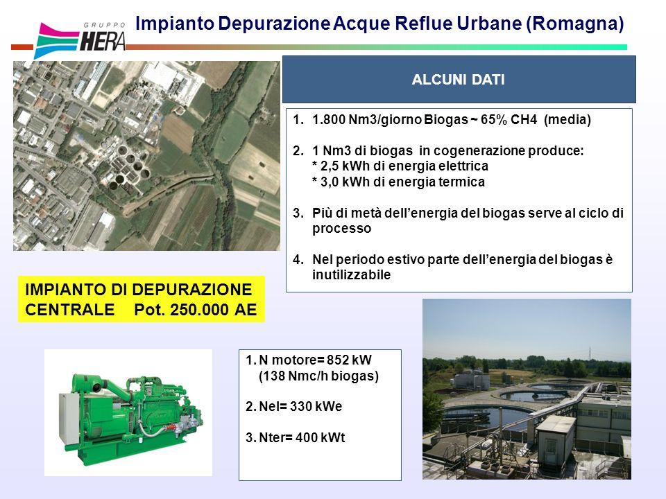 Impianto Depurazione Acque Reflue Urbane (Romagna)