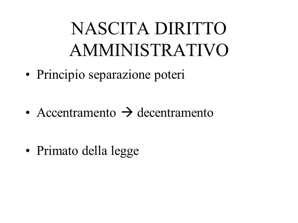 NASCITA DIRITTO AMMINISTRATIVO