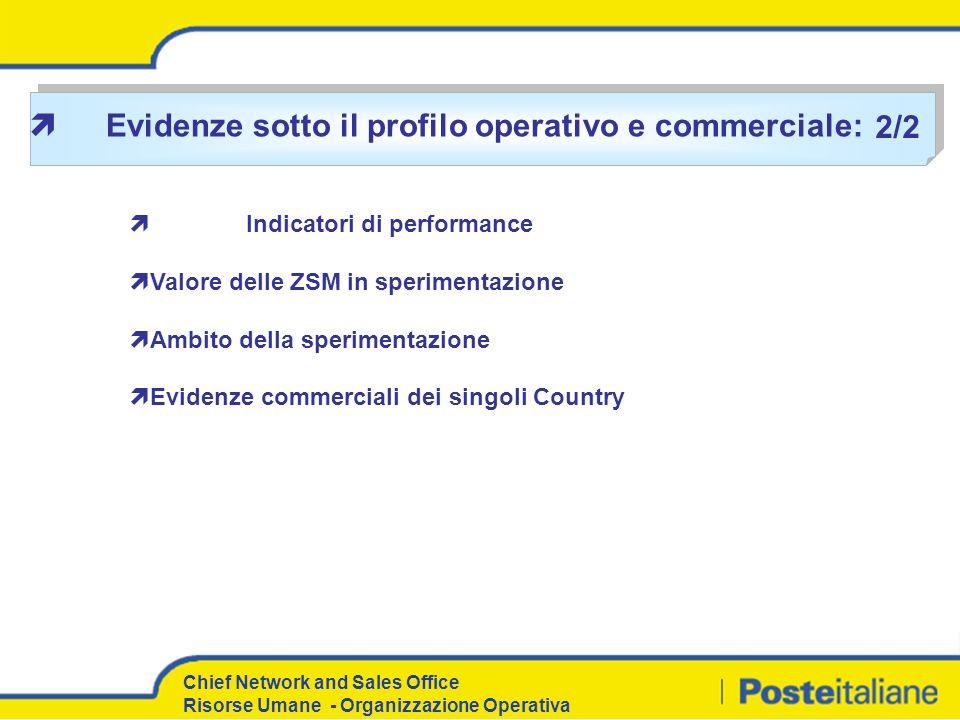 Evidenze sotto il profilo operativo e commerciale: 2/2