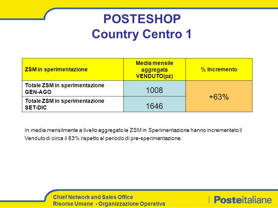 POSTESHOP Country Centro 1