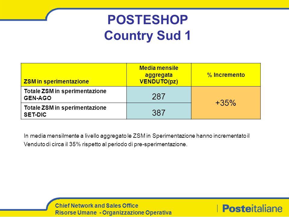 Media mensile aggregata VENDUTO(pz)