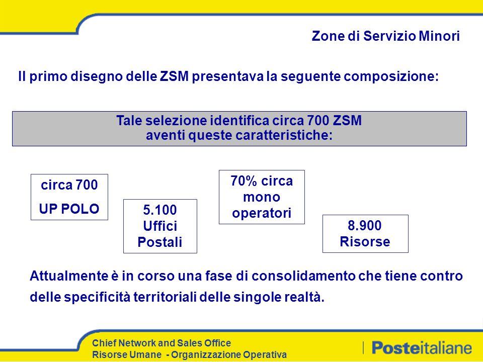 Tale selezione identifica circa 700 ZSM aventi queste caratteristiche: