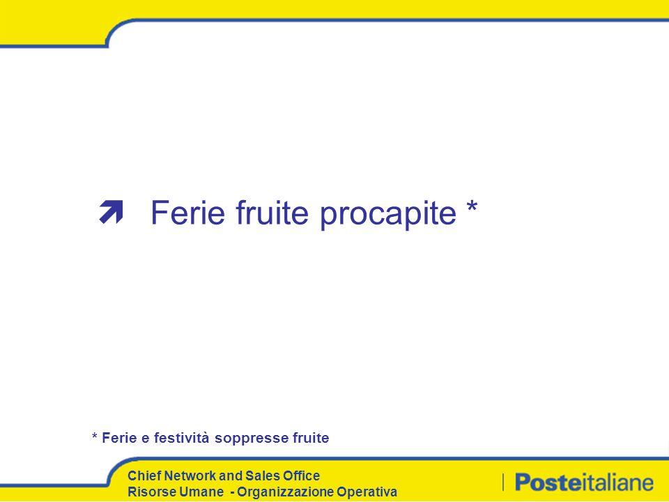 Ferie fruite procapite *