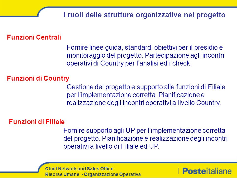 I ruoli delle strutture organizzative nel progetto