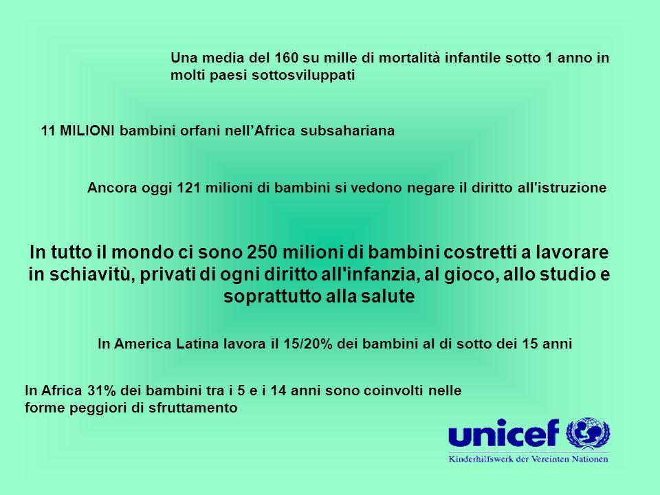 Una media del 160 su mille di mortalità infantile sotto 1 anno in molti paesi sottosviluppati