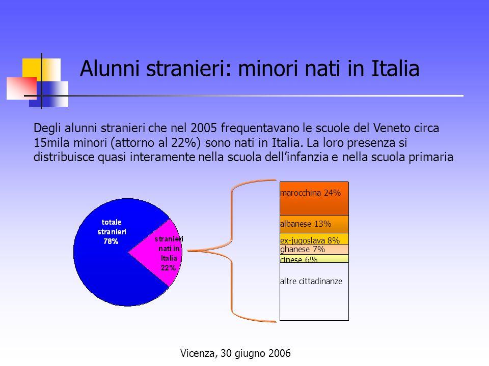 Alunni stranieri: minori nati in Italia