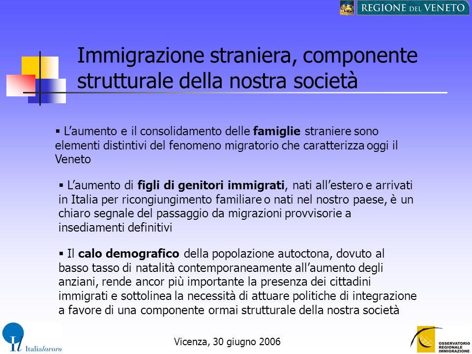 Immigrazione straniera, componente strutturale della nostra società