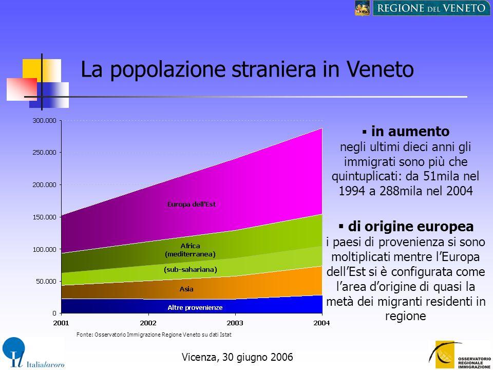La popolazione straniera in Veneto