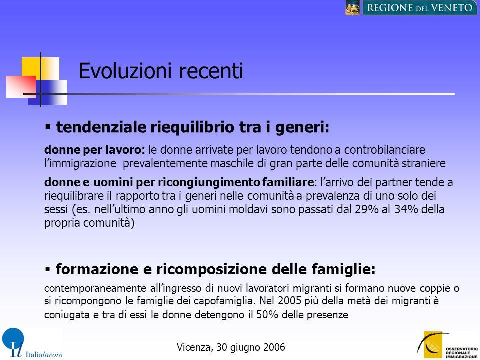 Evoluzioni recenti tendenziale riequilibrio tra i generi: