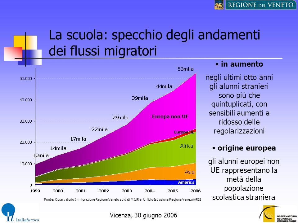 La scuola: specchio degli andamenti dei flussi migratori