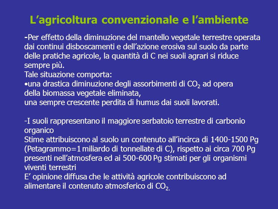 L'agricoltura convenzionale e l'ambiente