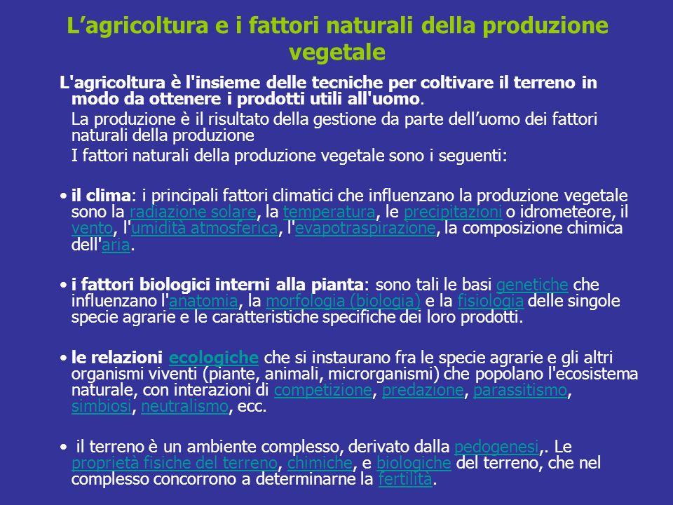 L'agricoltura e i fattori naturali della produzione vegetale