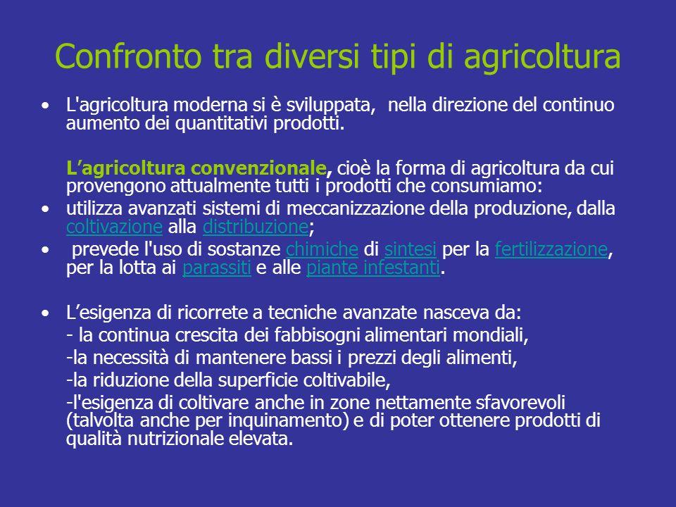 Confronto tra diversi tipi di agricoltura