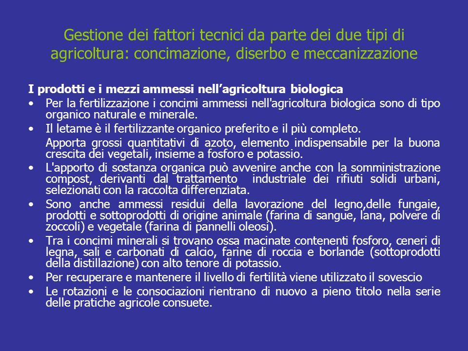 Gestione dei fattori tecnici da parte dei due tipi di agricoltura: concimazione, diserbo e meccanizzazione