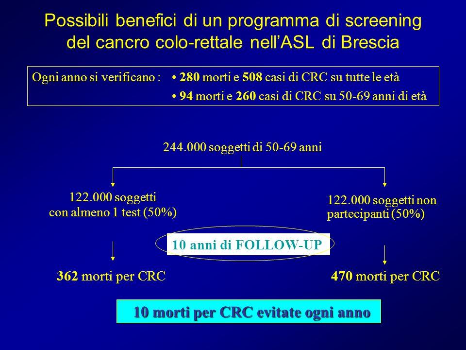 Possibili benefici di un programma di screening del cancro colo-rettale nell'ASL di Brescia