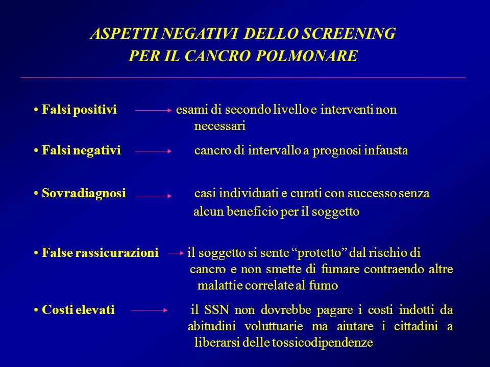 ASPETTI NEGATIVI DELLO SCREENING PER IL CANCRO POLMONARE