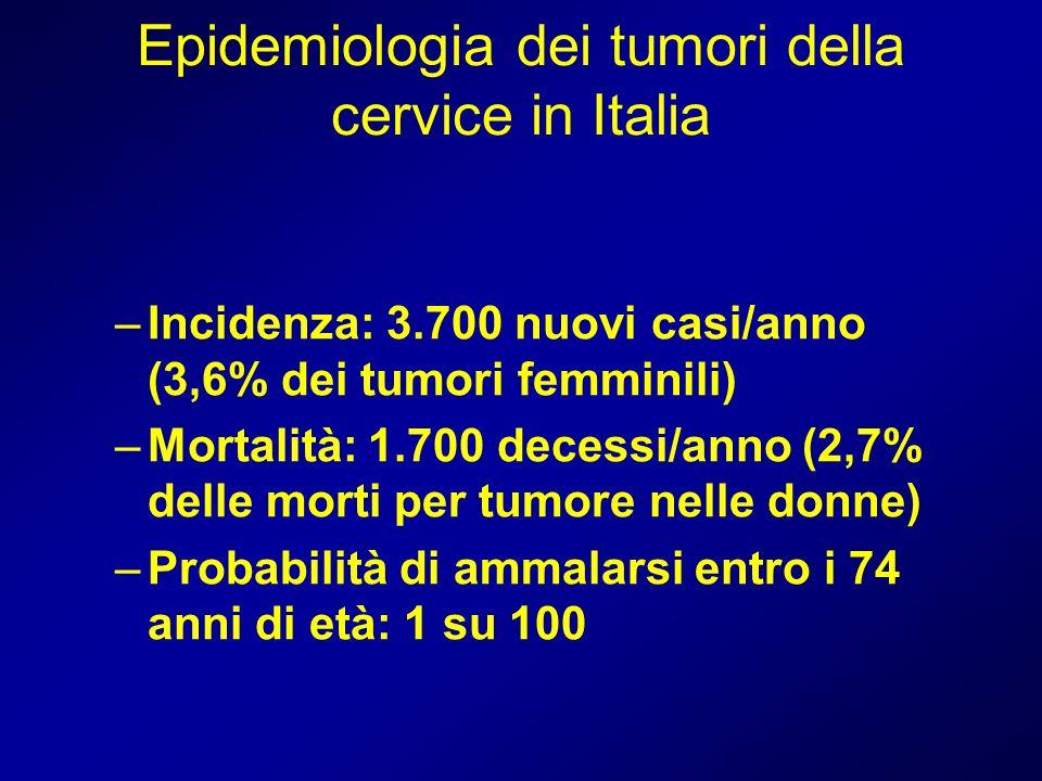 Epidemiologia dei tumori della cervice in Italia