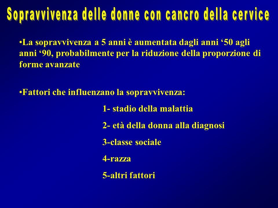Sopravvivenza delle donne con cancro della cervice