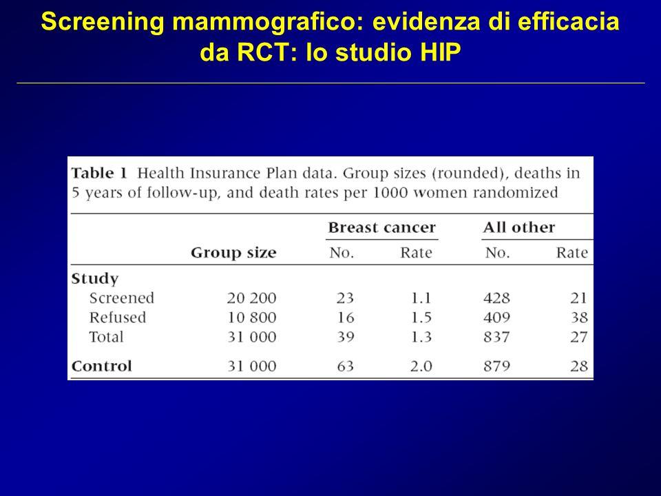 Screening mammografico: evidenza di efficacia da RCT: lo studio HIP