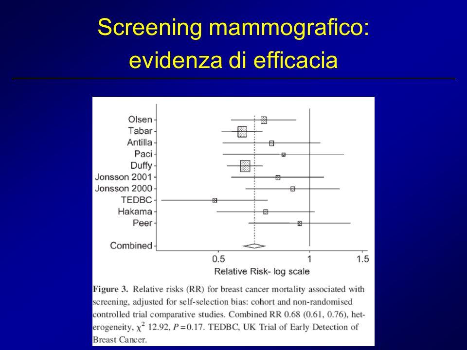 Screening mammografico: evidenza di efficacia