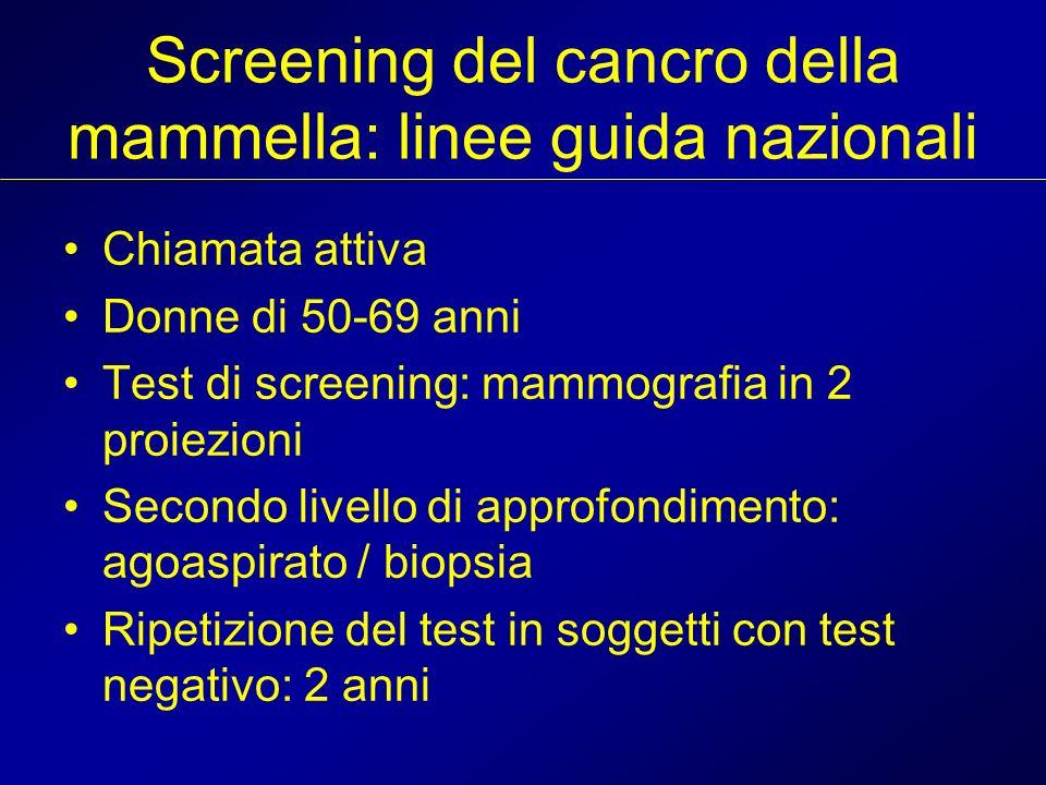 Screening del cancro della mammella: linee guida nazionali