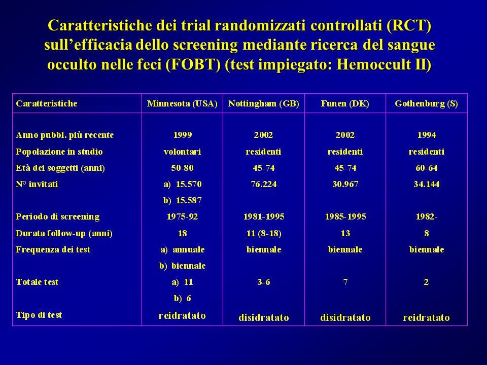 Caratteristiche dei trial randomizzati controllati (RCT) sull'efficacia dello screening mediante ricerca del sangue occulto nelle feci (FOBT) (test impiegato: Hemoccult II)