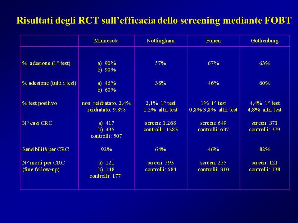 Risultati degli RCT sull'efficacia dello screening mediante FOBT