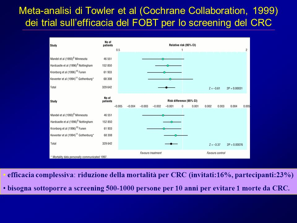 Meta-analisi di Towler et al (Cochrane Collaboration, 1999) dei trial sull'efficacia del FOBT per lo screening del CRC