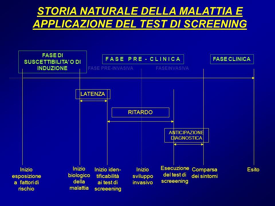 STORIA NATURALE DELLA MALATTIA E APPLICAZIONE DEL TEST DI SCREENING