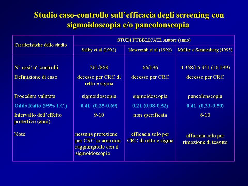 Studio caso-controllo sull'efficacia degli screening con sigmoidoscopia e/o pancolonscopia