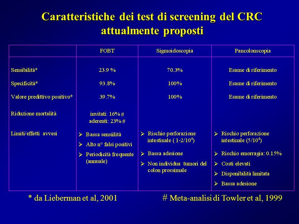 Caratteristiche dei test di screening del CRC attualmente proposti