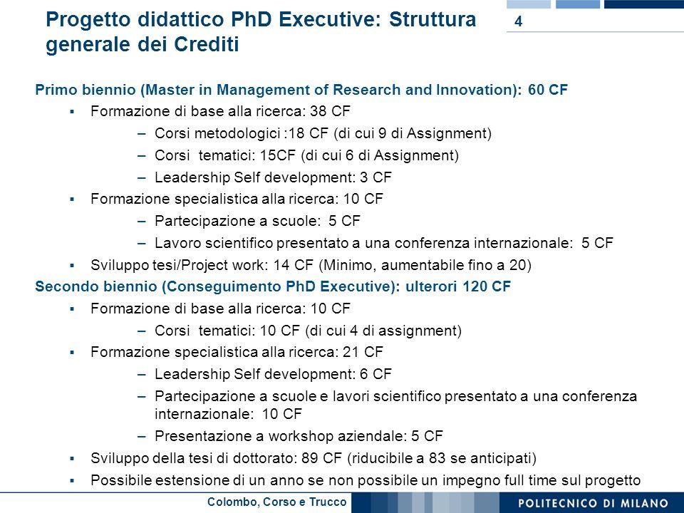 Progetto didattico PhD Executive: Struttura generale dei Crediti